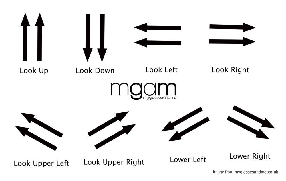 http://www.myglassesandme.co.uk/wp-content/uploads/2013/08/Eye-Exercise.jpg