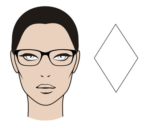 "The ""Diamond"" Face Shape - MGAM Glasses Guide"