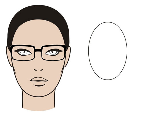 "The ""Oval"" Face Shape - MGAM Glasses Guide"