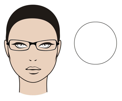 "The ""Circle"" Face Shape - MGAM Glasses Guide"