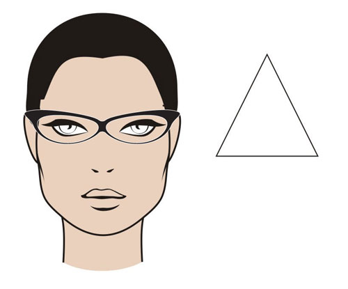 "The ""Triangle"" Face Shape - MGAM Glasses Guide"